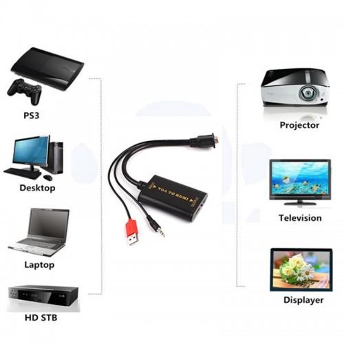 VGA į HDMI keitiklis (1080P HD Audio AV Video 3.5mm + USB Cable Adapter)