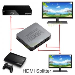 HDMI į 2 HDMI dalintuvas